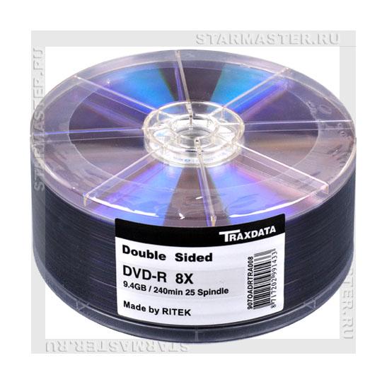 Диски (болванки) Ritek DVD-R 9