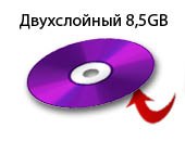 Цены на DVD-R и DVD+R DL 8,5Gb Double Layer